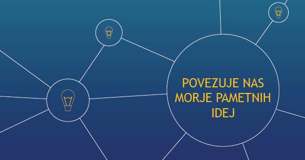 Vzpostavitev sistema odprte inovacije na območju jadransko-jonske regije