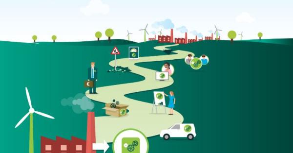 JAVNI POZIV za podjetja z ambicijo hitre rasti in globalizacije