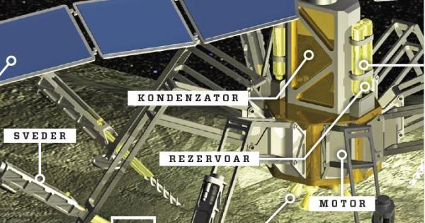 Iz slovenske izdaje revije Science Illustrated: Vesoljske sonde na parni pogon